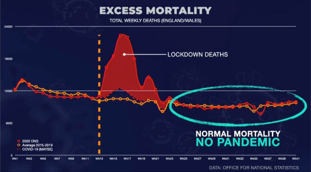 excess-mortality