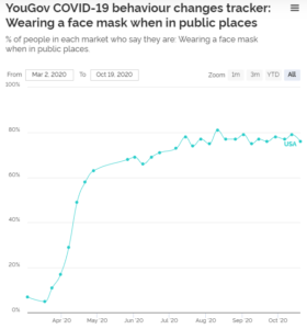 mask-behavior