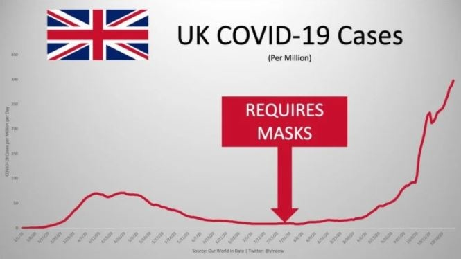 masks-uk-required