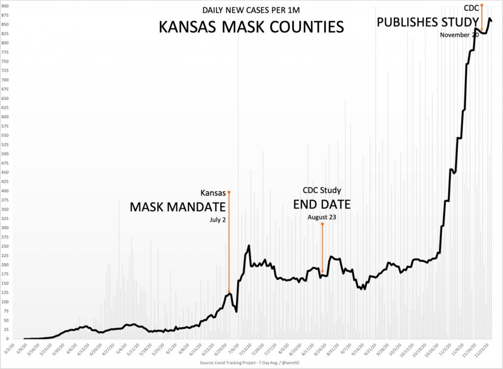 11-27-Kansas-Mask-Counties-2048x1500