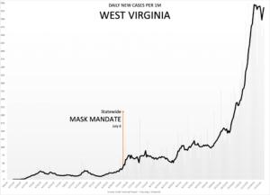 12-1-West-Virginia-2048x1479
