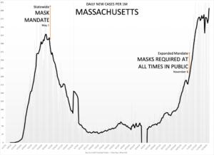 12-3-Massachusetts-2048x1490
