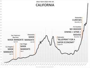 12-7-California-2048x1562