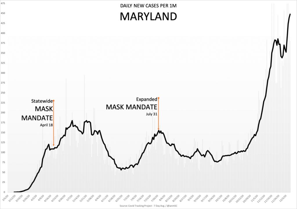 12-8-Maryland-2048x1442