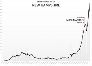 12-8-New-Hampshire-2048x1471